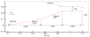 Geometry of the external compression intake based on inviscid theory and oblique shock relations