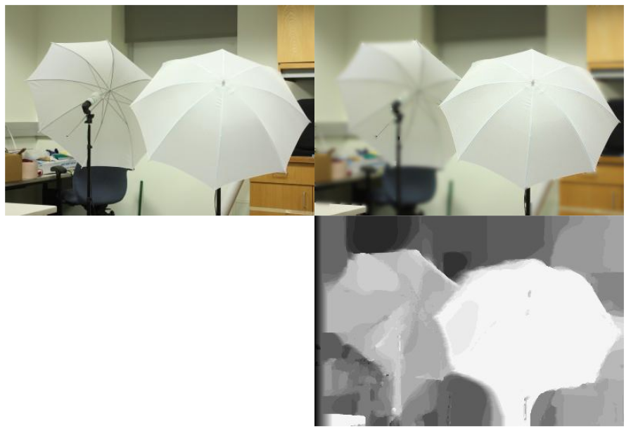 Original image on top left. Blurred image obtained after depth adaptive diffusion, on top right. Disparity map is on bottom right.